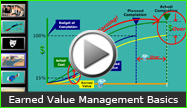 Earned Value Management in 13 Minutes